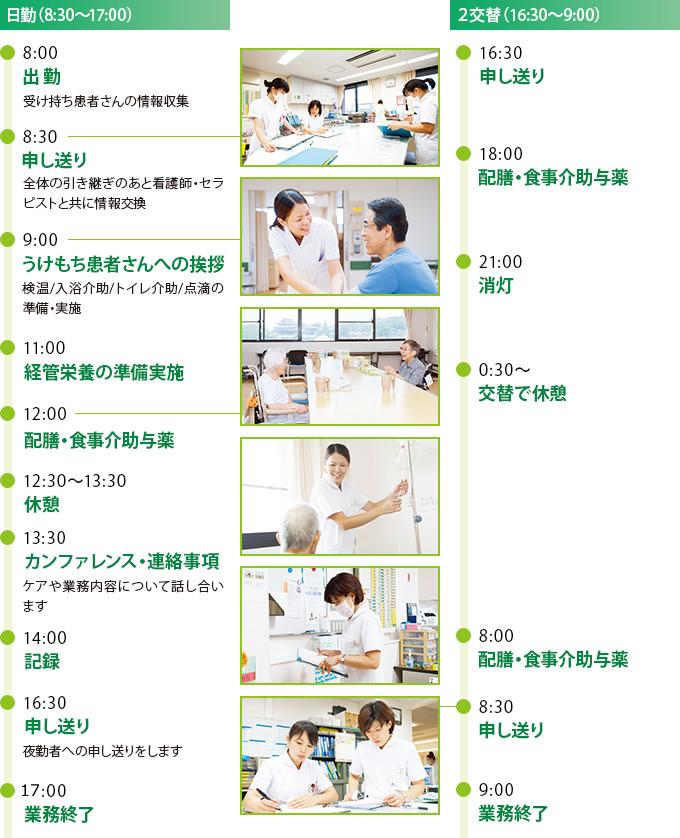 img_kango_schedule